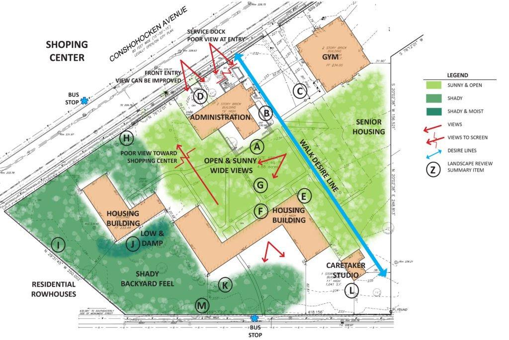 saesc-image-3-prelim-landscape-assessment